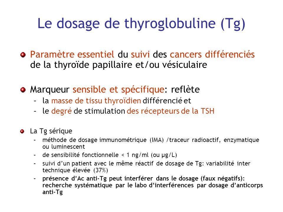 Le dosage de thyroglobuline (Tg) Paramètre essentiel du suivi des cancers différenciés de la thyroïde papillaire et/ou vésiculaire Marqueur sensible e