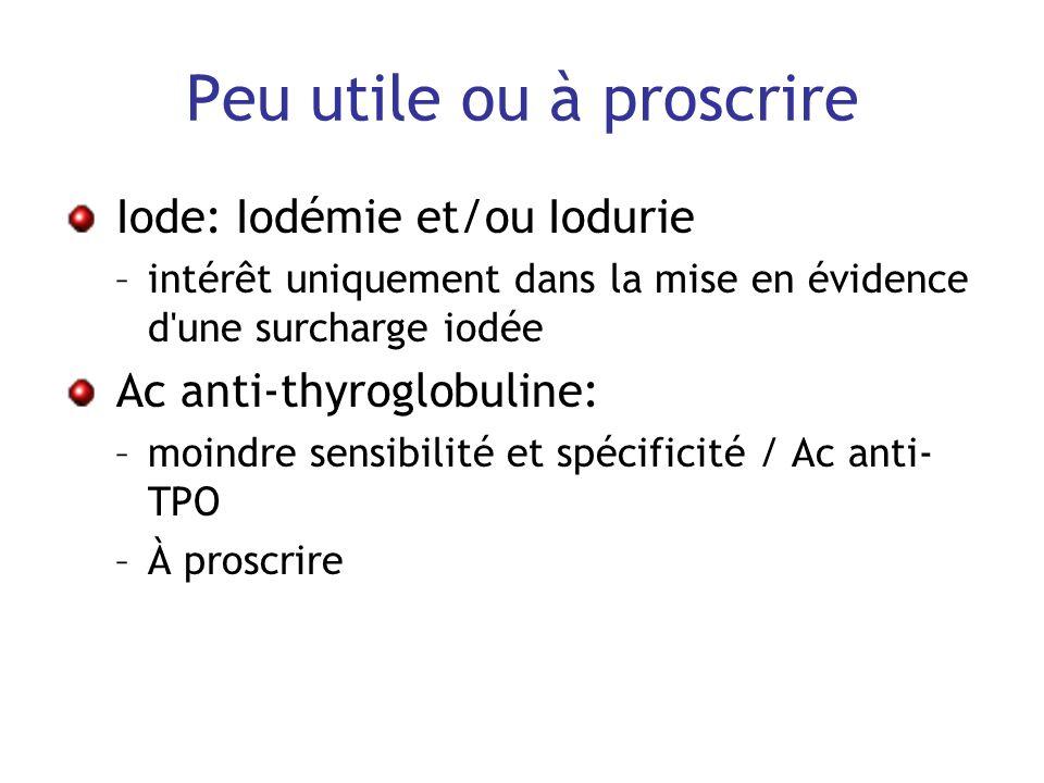 Peu utile ou à proscrire Iode: Iodémie et/ou Iodurie –intérêt uniquement dans la mise en évidence d'une surcharge iodée Ac anti-thyroglobuline: –moind