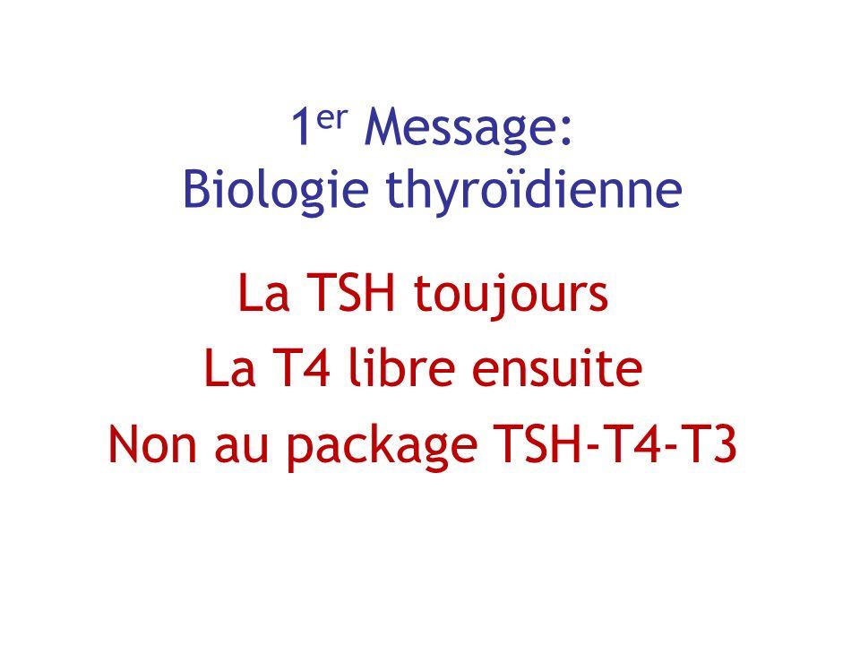 1 er Message: Biologie thyroïdienne La TSH toujours La T4 libre ensuite Non au package TSH-T4-T3