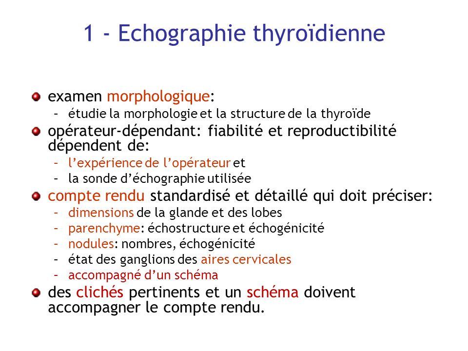 1 - Echographie thyroïdienne examen morphologique: –étudie la morphologie et la structure de la thyroïde opérateur-dépendant: fiabilité et reproductib