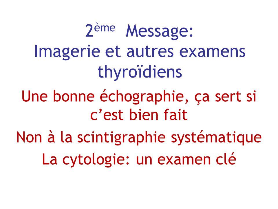 2 ème Message: Imagerie et autres examens thyroïdiens Une bonne échographie, ça sert si cest bien fait Non à la scintigraphie systématique La cytologi