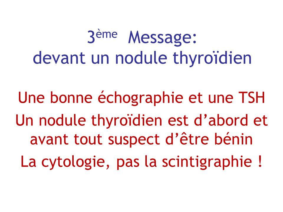 3 ème Message: devant un nodule thyroïdien Une bonne échographie et une TSH Un nodule thyroïdien est dabord et avant tout suspect dêtre bénin La cytol