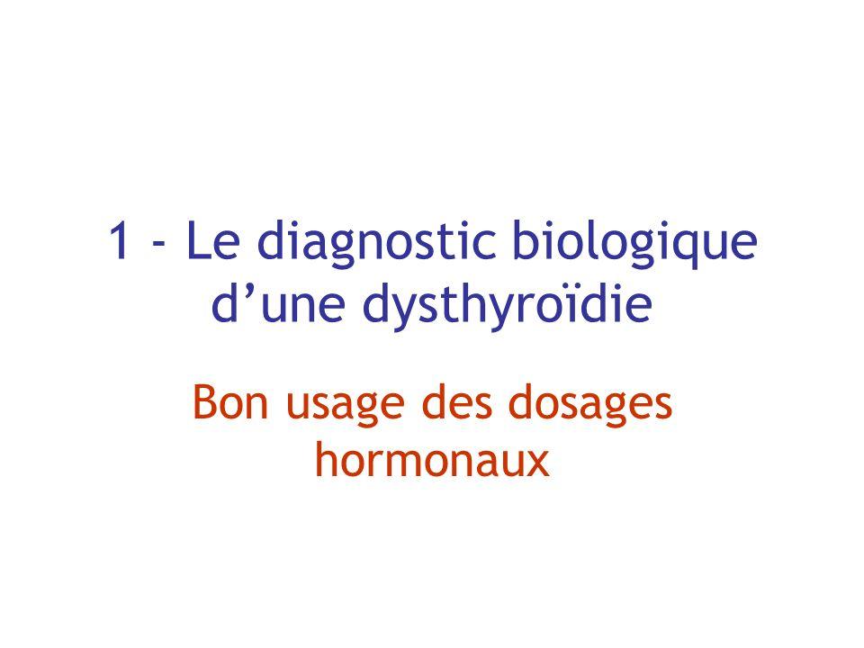 1 - Le diagnostic biologique dune dysthyroïdie Bon usage des dosages hormonaux