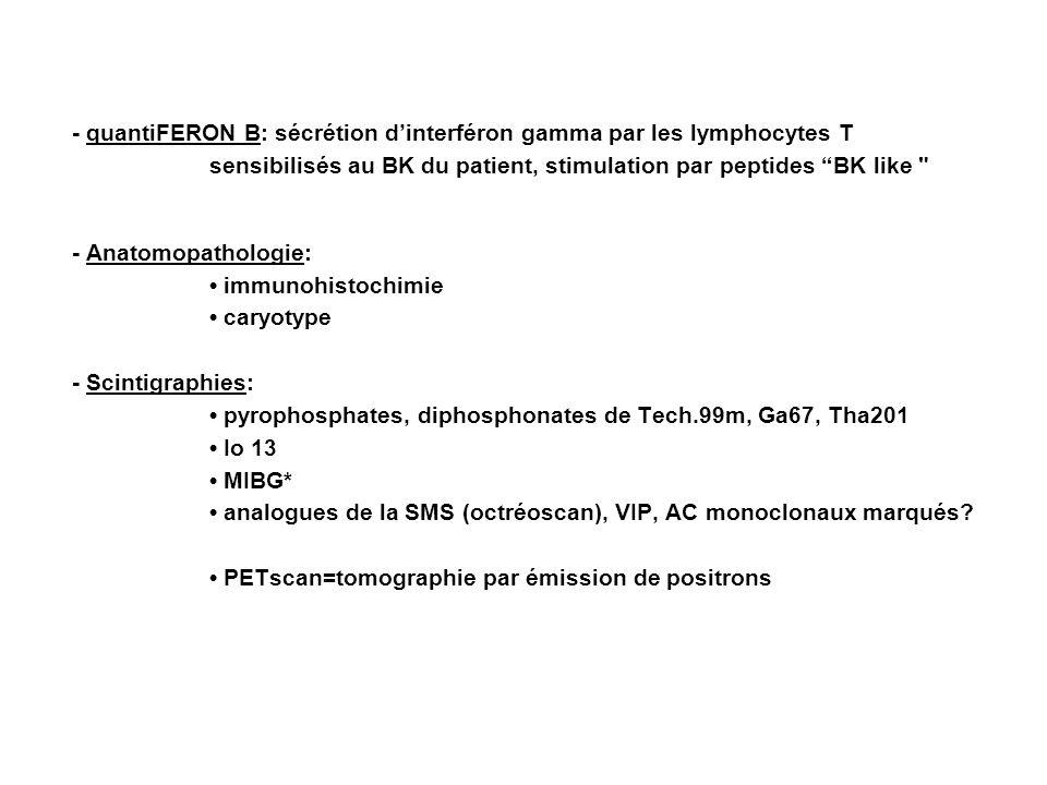 - quantiFERON B: sécrétion dinterféron gamma par les lymphocytes T sensibilisés au BK du patient, stimulation par peptides BK like - Anatomopathologie: immunohistochimie caryotype - Scintigraphies: pyrophosphates, diphosphonates de Tech.99m, Ga67, Tha201 Io 13 MIBG* analogues de la SMS (octréoscan), VIP, AC monoclonaux marqués.
