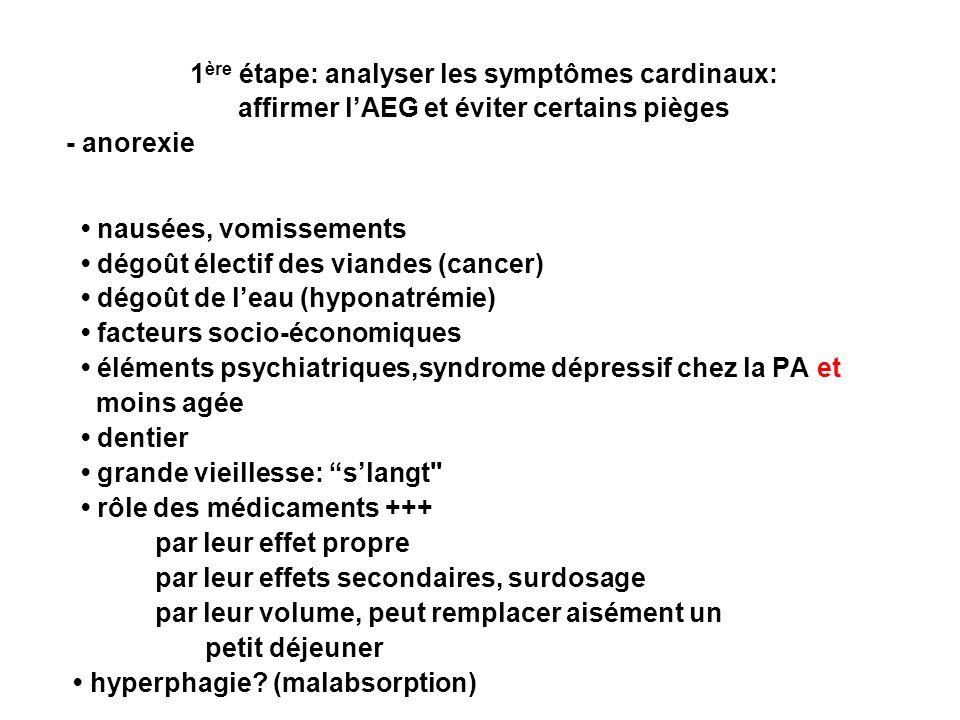 1 ère étape: analyser les symptômes cardinaux: affirmer lAEG et éviter certains pièges - anorexie nausées, vomissements dégoût électif des viandes (ca