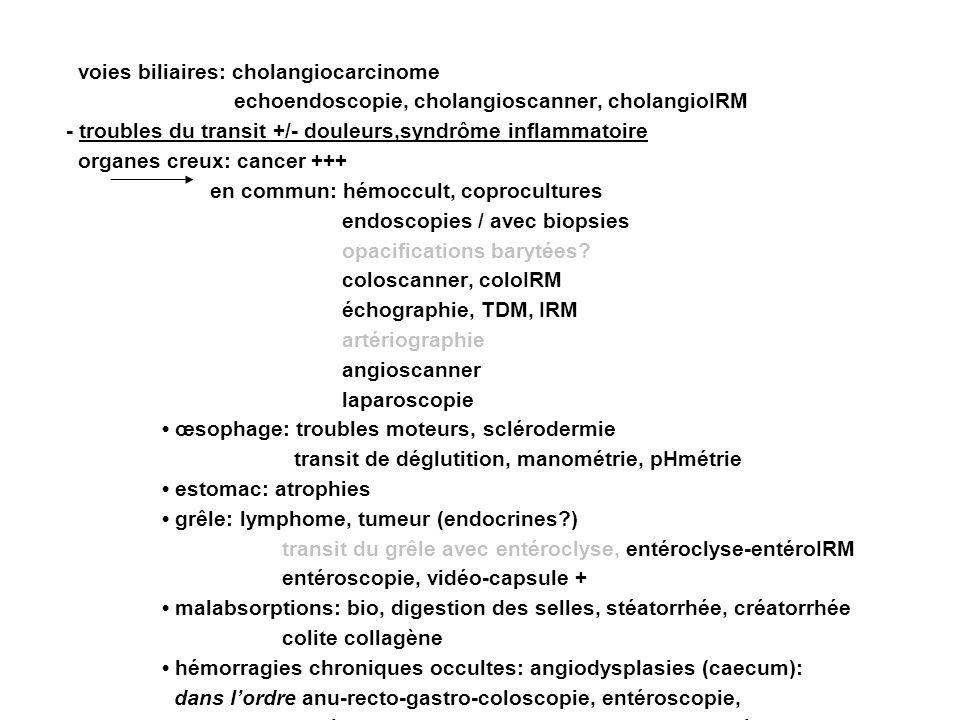voies biliaires: cholangiocarcinome echoendoscopie, cholangioscanner, cholangioIRM - troubles du transit +/- douleurs,syndrôme inflammatoire organes creux: cancer +++ en commun: hémoccult, coprocultures endoscopies / avec biopsies opacifications barytées.