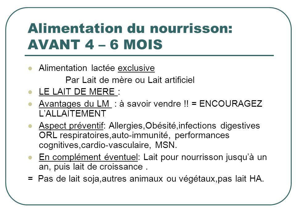 Alimentation du nourrisson: AVANT 4 – 6 MOIS Alimentation lactée exclusive Par Lait de mère ou Lait artificiel LE LAIT DE MERE : Avantages du LM : à s