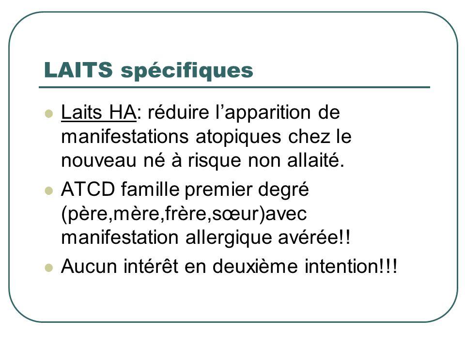 LAITS spécifiques Laits HA: réduire lapparition de manifestations atopiques chez le nouveau né à risque non allaité. ATCD famille premier degré (père,