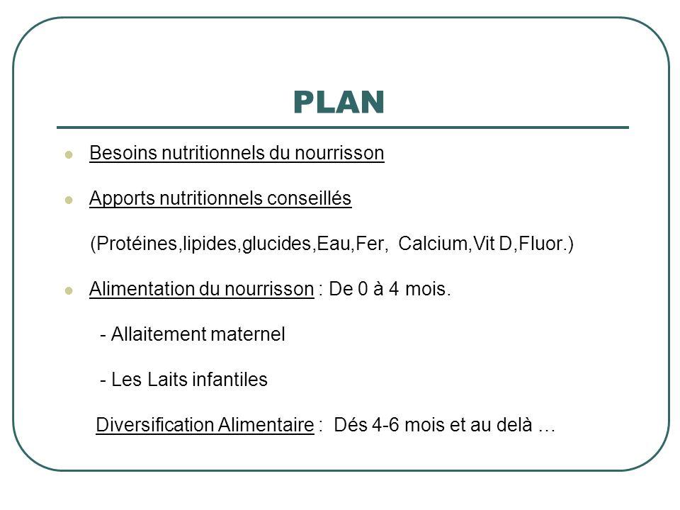 Besoins nutritionnels: De O à 3 ans La Croissance est importante Poids x 4 : 3,5 kg à 13 kg Taille x 2 : 50cm à 95-100 cm Masse osseuse : x 4 PC : 35 à 50 cm