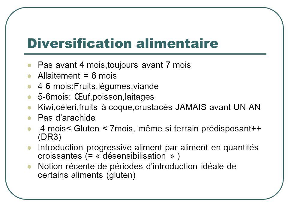 Diversification alimentaire Pas avant 4 mois,toujours avant 7 mois Allaitement = 6 mois 4-6 mois:Fruits,légumes,viande 5-6mois: Œuf,poisson,laitages K