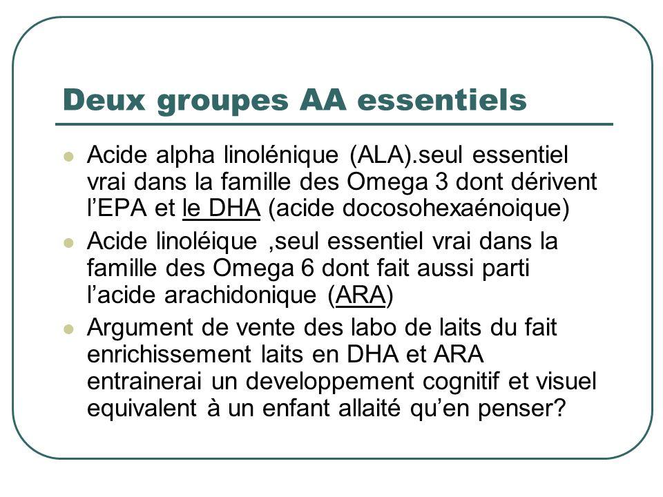 Deux groupes AA essentiels Acide alpha linolénique (ALA).seul essentiel vrai dans la famille des Omega 3 dont dérivent lEPA et le DHA (acide docosohex