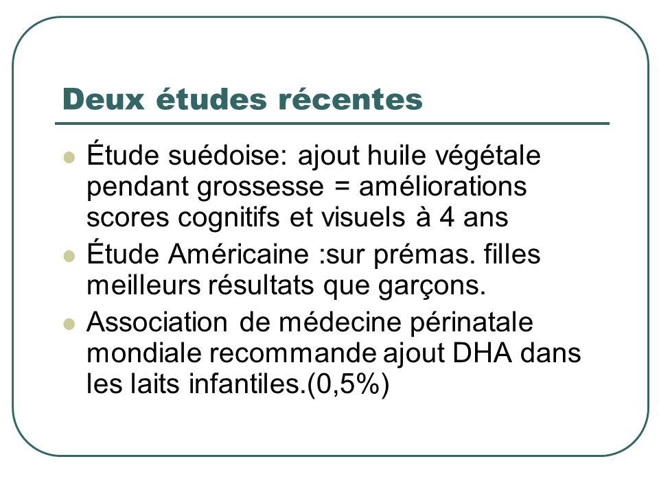 Deux études récentes Étude suédoise: ajout huile végétale pendant grossesse = améliorations scores cognitifs et visuels à 4 ans Étude Américaine :sur