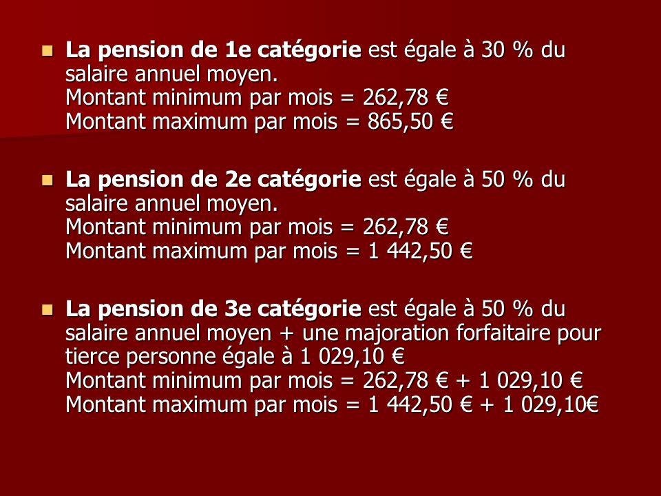 La pension de 1e catégorie est égale à 30 % du salaire annuel moyen. Montant minimum par mois = 262,78 Montant maximum par mois = 865,50 La pension de