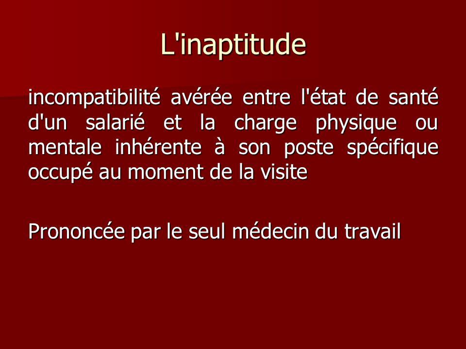 L'inaptitude incompatibilité avérée entre l'état de santé d'un salarié et la charge physique ou mentale inhérente à son poste spécifique occupé au mom