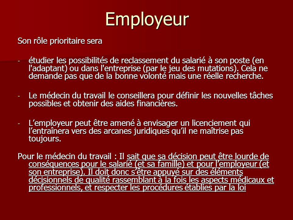 Employeur Son rôle prioritaire sera - étudier les possibilités de reclassement du salarié à son poste (en l'adaptant) ou dans l'entreprise (par le jeu