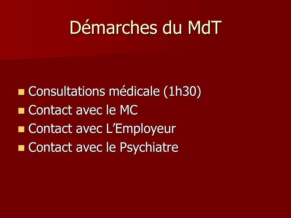 Démarches du MdT Consultations médicale (1h30) Consultations médicale (1h30) Contact avec le MC Contact avec le MC Contact avec LEmployeur Contact ave