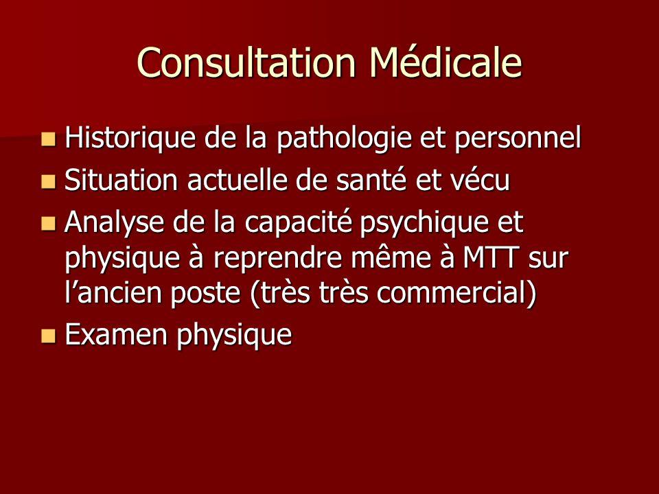 Consultation Médicale Historique de la pathologie et personnel Historique de la pathologie et personnel Situation actuelle de santé et vécu Situation