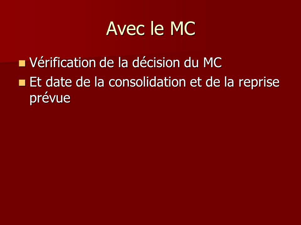 Avec le MC Vérification de la décision du MC Vérification de la décision du MC Et date de la consolidation et de la reprise prévue Et date de la conso