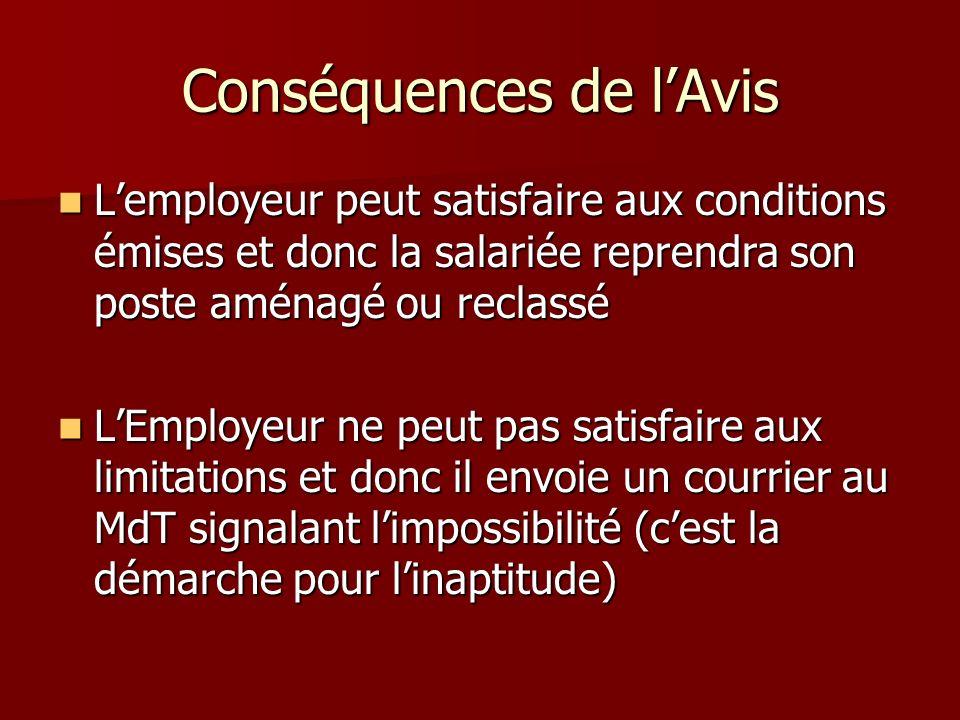 Conséquences de lAvis Lemployeur peut satisfaire aux conditions émises et donc la salariée reprendra son poste aménagé ou reclassé Lemployeur peut sat