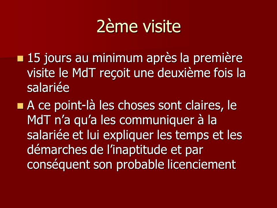 2ème visite 15 jours au minimum après la première visite le MdT reçoit une deuxième fois la salariée 15 jours au minimum après la première visite le M