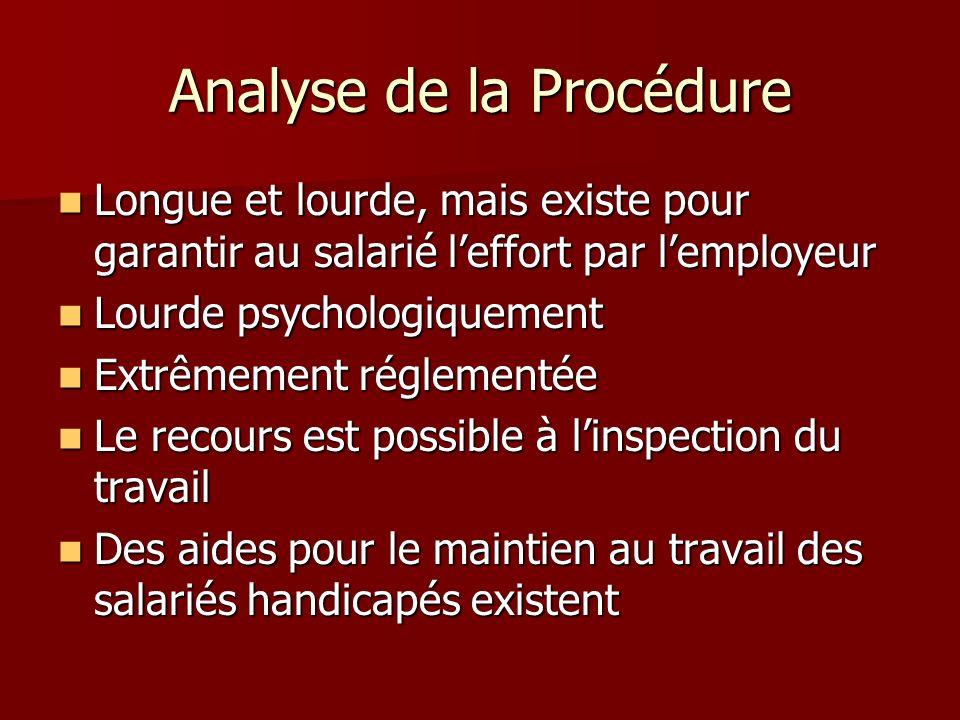Analyse de la Procédure Longue et lourde, mais existe pour garantir au salarié leffort par lemployeur Longue et lourde, mais existe pour garantir au s
