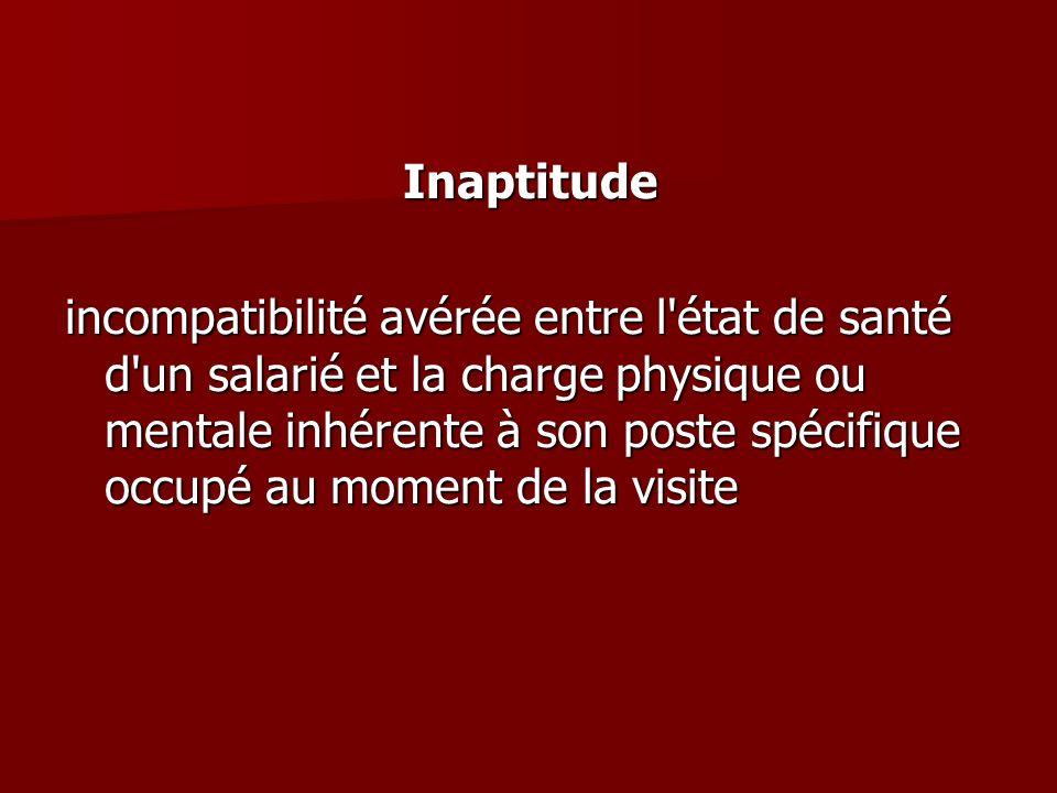 Cas clinique n° 2 Monsieur O.