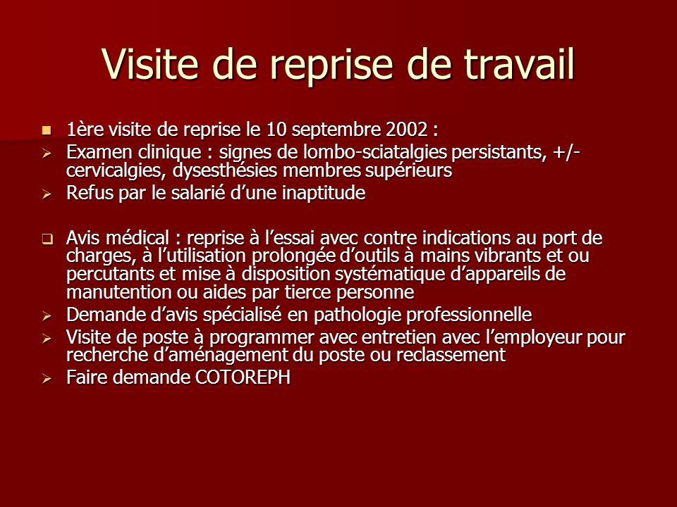 Visite de reprise de travail 1ère visite de reprise le 10 septembre 2002 : 1ère visite de reprise le 10 septembre 2002 : Examen clinique : signes de l