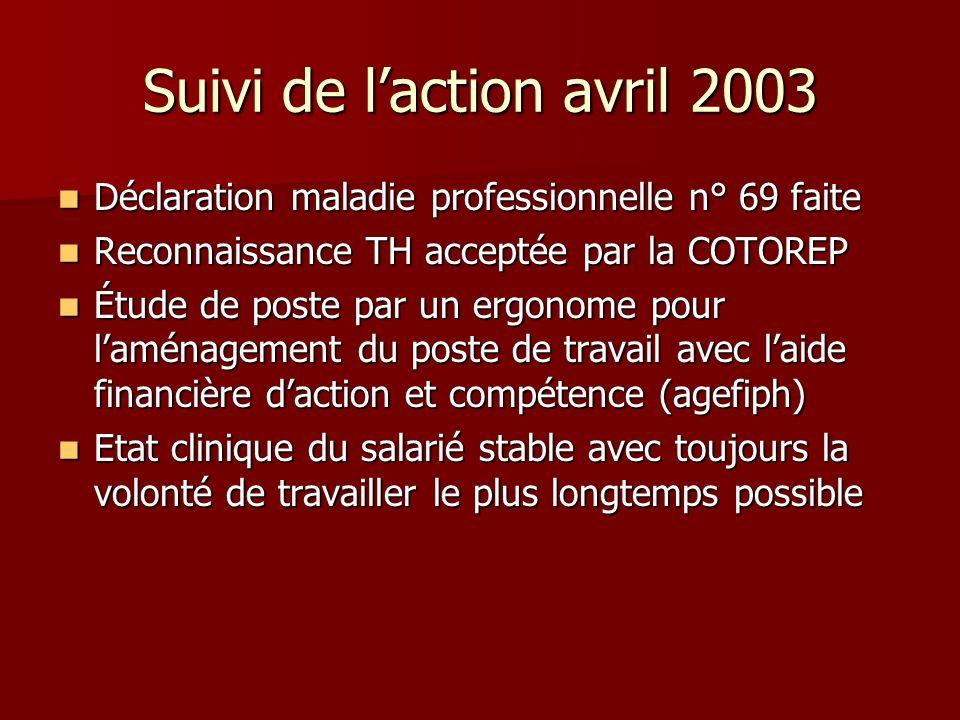 Suivi de laction avril 2003 Déclaration maladie professionnelle n° 69 faite Déclaration maladie professionnelle n° 69 faite Reconnaissance TH acceptée