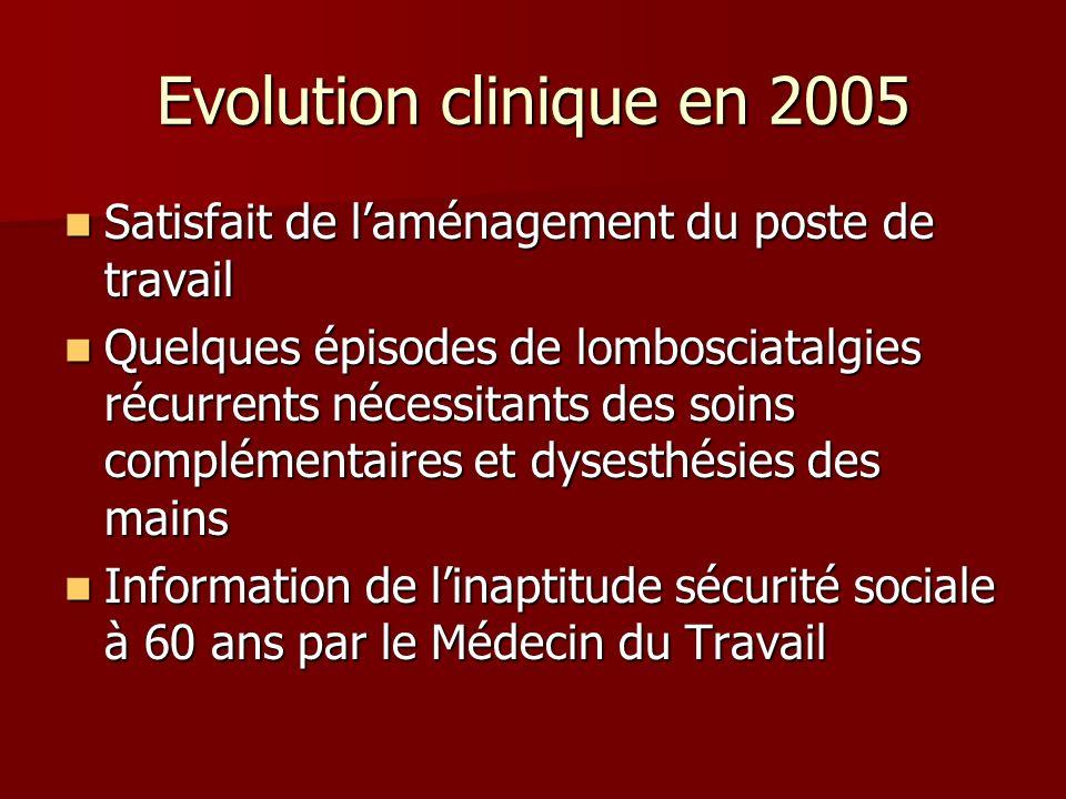 Evolution clinique en 2005 Satisfait de laménagement du poste de travail Satisfait de laménagement du poste de travail Quelques épisodes de lombosciat