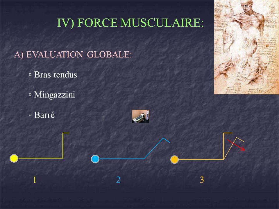 IV) FORCE MUSCULAIRE: A) EVALUATION GLOBALE: Bras tendus Mingazzini Barré 123123