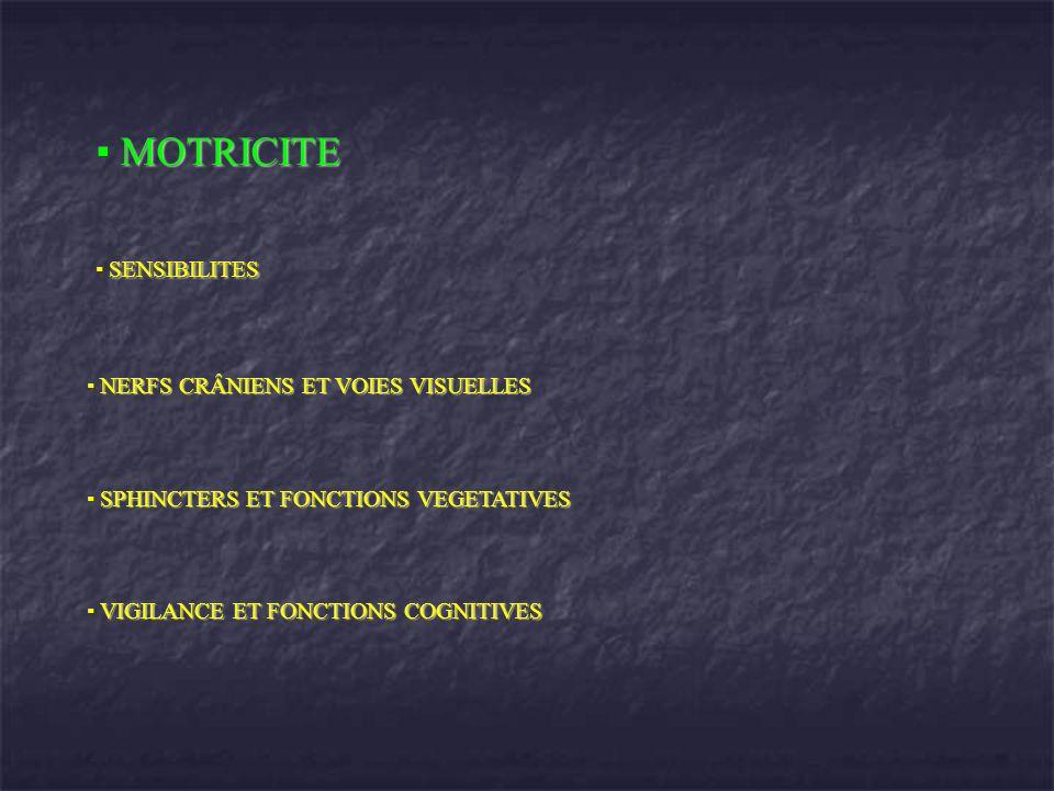 MOTRICITE MOTRICITE SENSIBILITES SENSIBILITES NERFS CRÂNIENS ET VOIES VISUELLES NERFS CRÂNIENS ET VOIES VISUELLES SPHINCTERS ET FONCTIONS VEGETATIVES