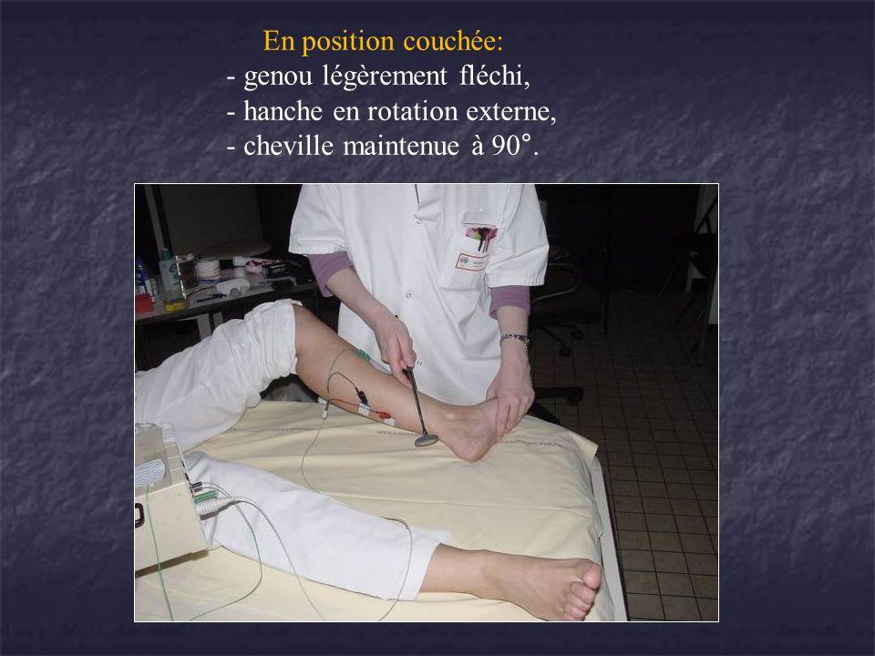 En position couchée: - genou légèrement fléchi, - hanche en rotation externe, - cheville maintenue à 90°.