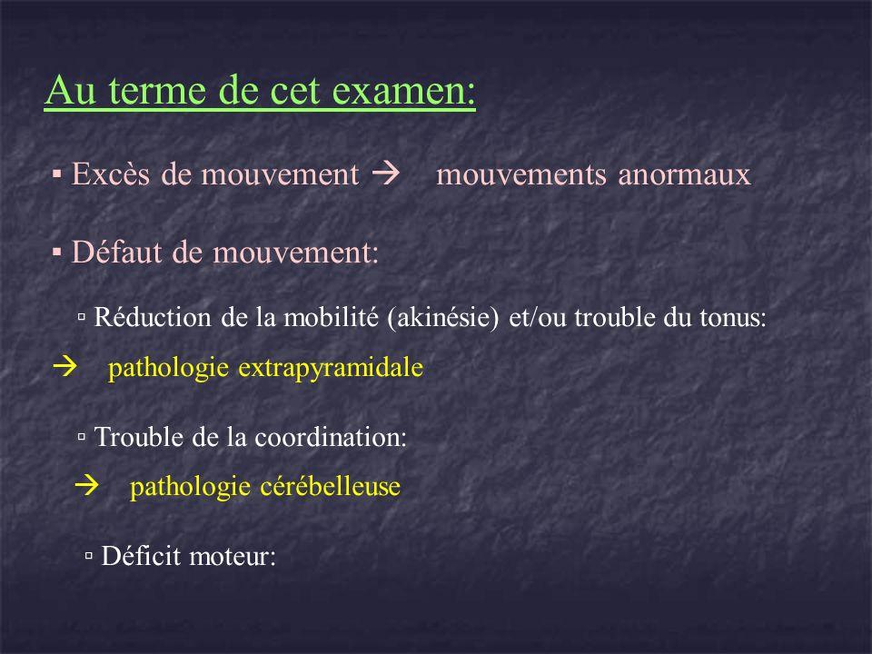 Au terme de cet examen: Excès de mouvement mouvements anormaux Défaut de mouvement: Réduction de la mobilité (akinésie) et/ou trouble du tonus: pathol