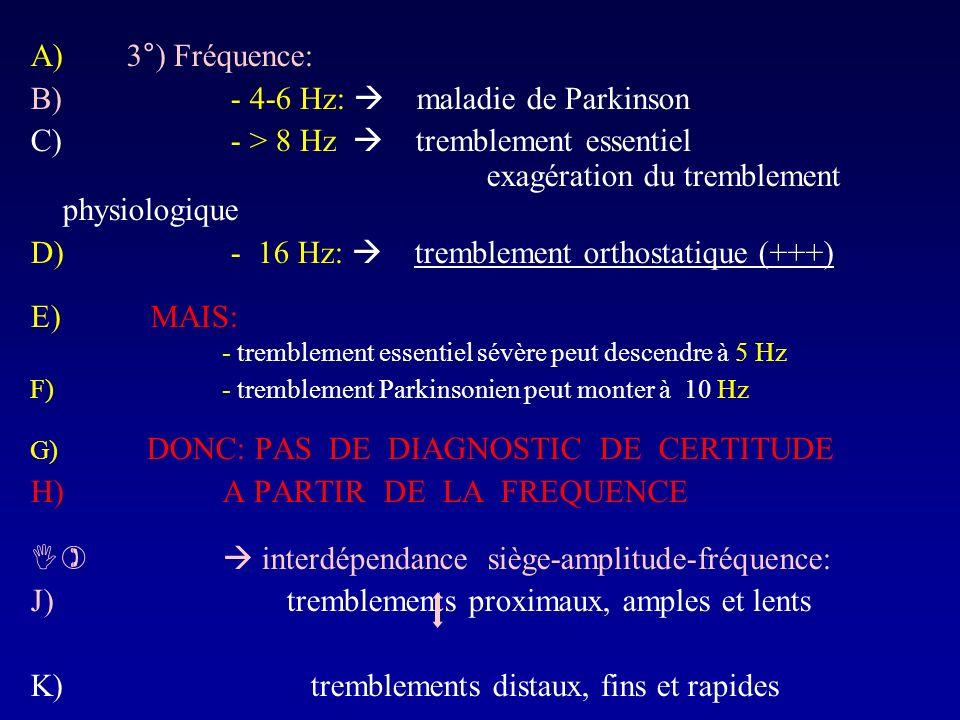 A) 3°) Fréquence: B) - 4-6 Hz: maladie de Parkinson C) - > 8 Hz tremblement essentiel exagération du tremblement physiologique D) - 16 Hz: tremblement