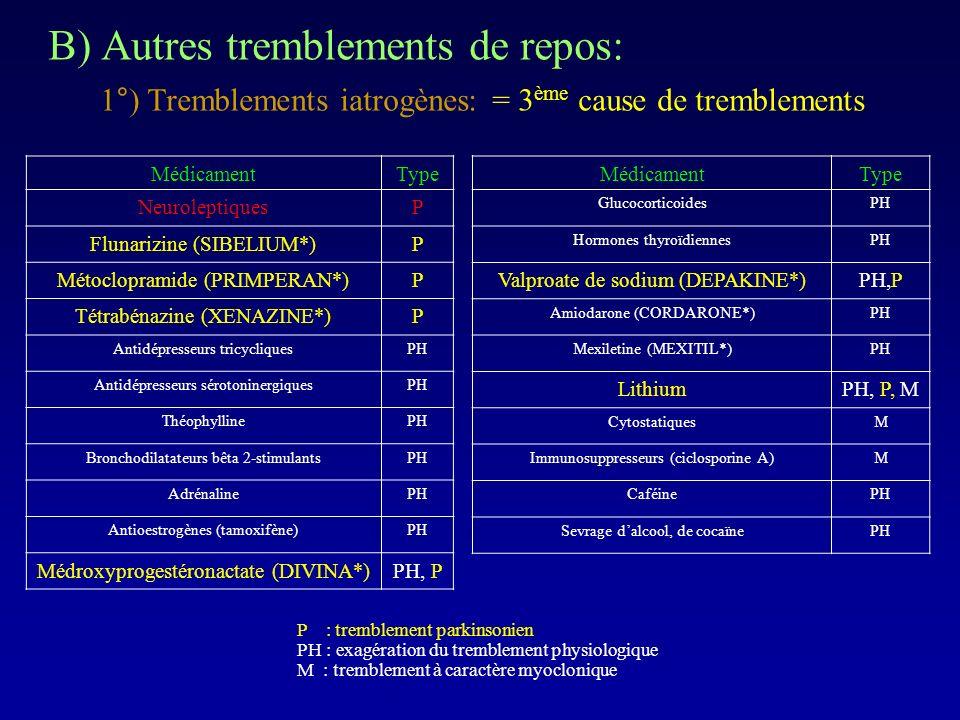 B) Autres tremblements de repos: 1°) Tremblements iatrogènes: = 3 ème cause de tremblements MédicamentType NeuroleptiquesP Flunarizine (SIBELIUM*)P Mé