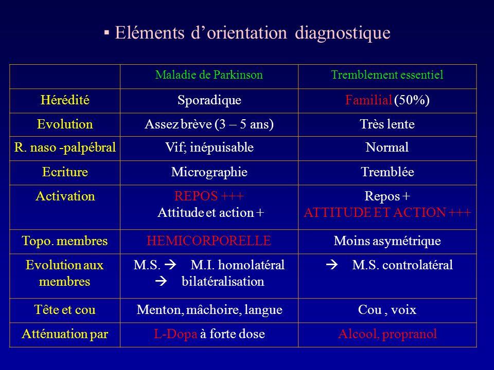 Maladie de ParkinsonTremblement essentiel HéréditéSporadiqueFamilial (50%) EvolutionAssez brève (3 – 5 ans)Très lente R. naso -palpébralVif; inépuisab