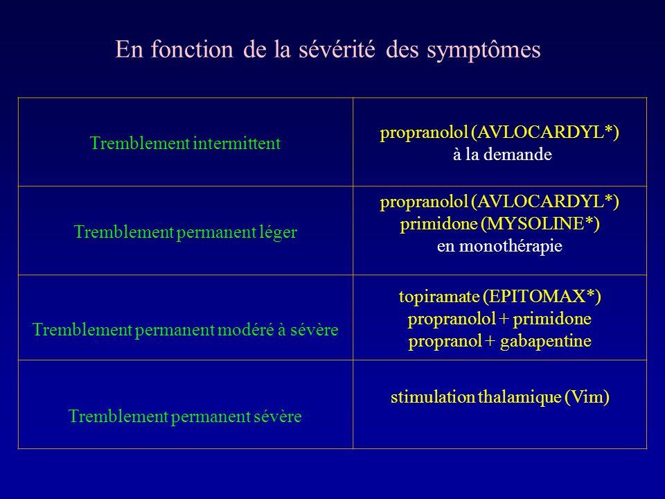 Tremblement intermittent propranolol (AVLOCARDYL*) à la demande Tremblement permanent léger propranolol (AVLOCARDYL*) primidone (MYSOLINE*) en monothé