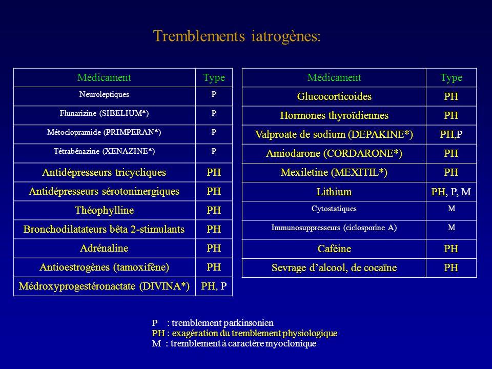 Tremblements iatrogènes: MédicamentType NeuroleptiquesP Flunarizine (SIBELIUM*)P Métoclopramide (PRIMPERAN*)P Tétrabénazine (XENAZINE*)P Antidépresseu
