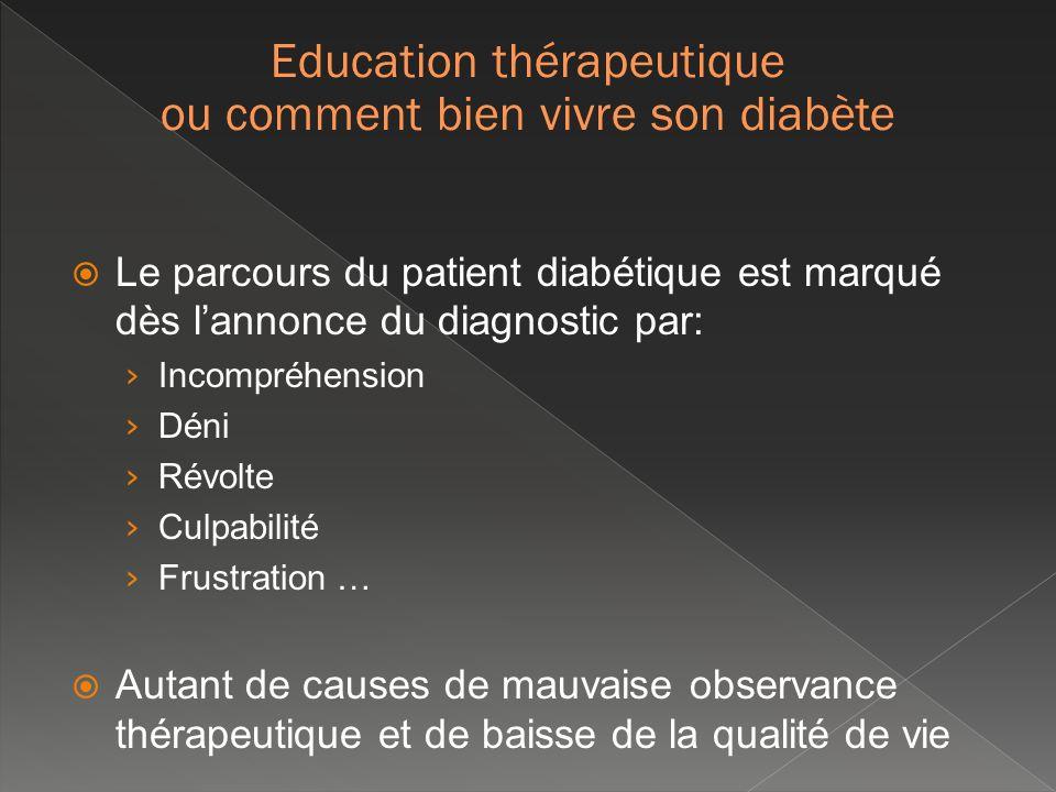 Le parcours du patient diabétique est marqué dès lannonce du diagnostic par: Incompréhension Déni Révolte Culpabilité Frustration … Autant de causes d