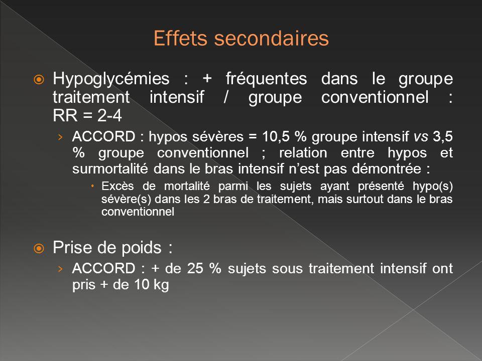 Hypoglycémies : + fréquentes dans le groupe traitement intensif / groupe conventionnel : RR = 2-4 ACCORD : hypos sévères = 10,5 % groupe intensif vs 3