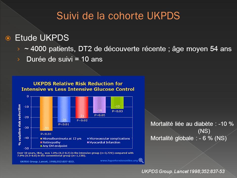 Etude UKPDS ~ 4000 patients, DT2 de découverte récente ; âge moyen 54 ans Durée de suivi = 10 ans UKPDS Group. Lancet 1998;352:837-53 Mortalité liée a