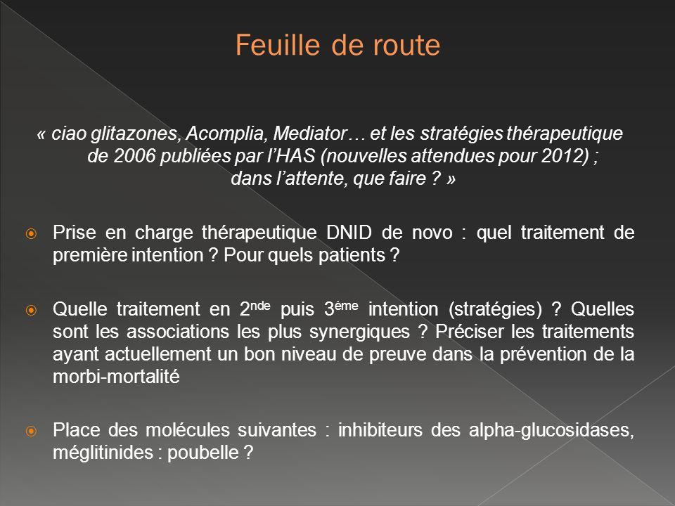 « ciao glitazones, Acomplia, Mediator… et les stratégies thérapeutique de 2006 publiées par lHAS (nouvelles attendues pour 2012) ; dans lattente, que
