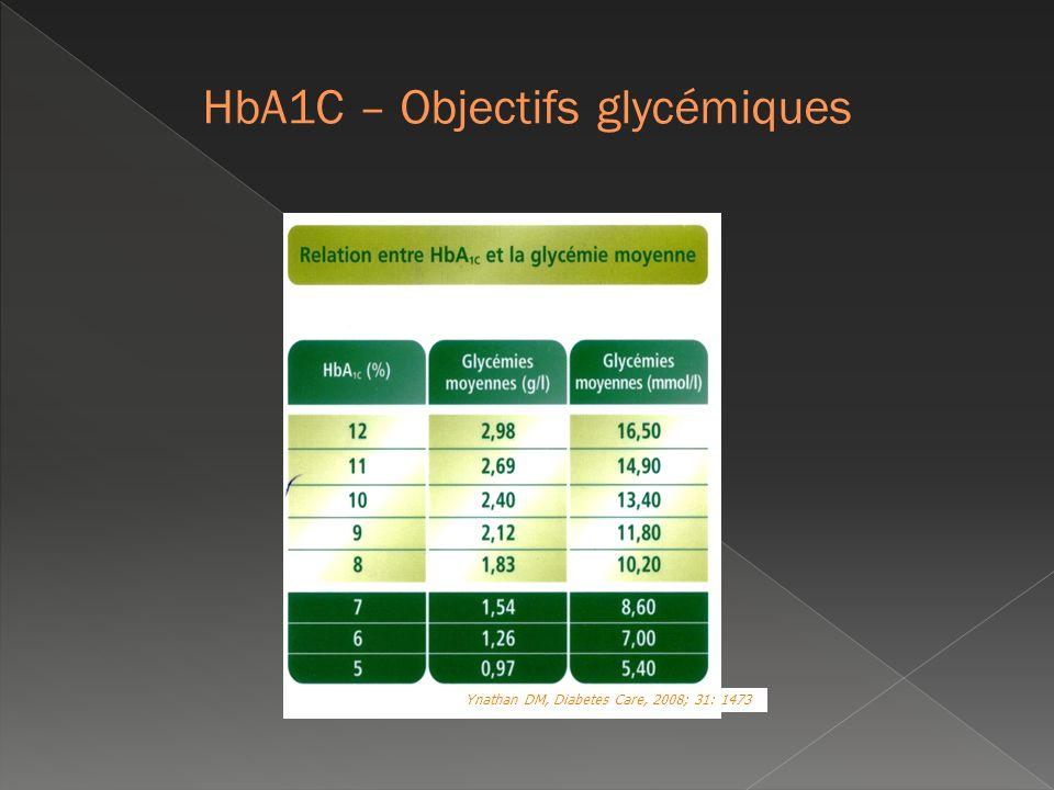 Ynathan DM, Diabetes Care, 2008; 31: 1473