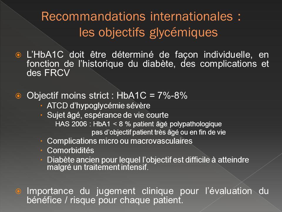LHbA1C doit être déterminé de façon individuelle, en fonction de lhistorique du diabète, des complications et des FRCV Objectif moins strict : HbA1C =