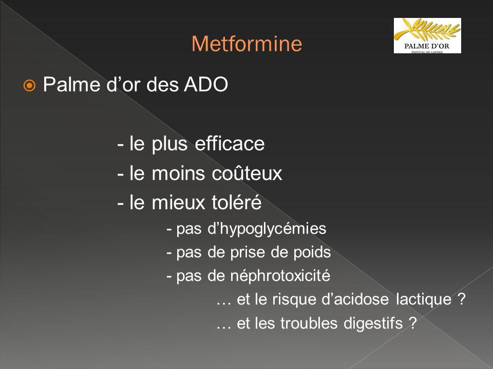 Palme dor des ADO - le plus efficace - le moins coûteux - le mieux toléré - pas dhypoglycémies - pas de prise de poids - pas de néphrotoxicité … et le