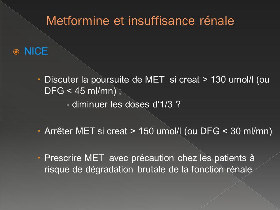 NICE Discuter la poursuite de MET si creat > 130 umol/l (ou DFG < 45 ml/mn) ; - diminuer les doses d1/3 ? Arrêter MET si creat > 150 umol/l (ou DFG <