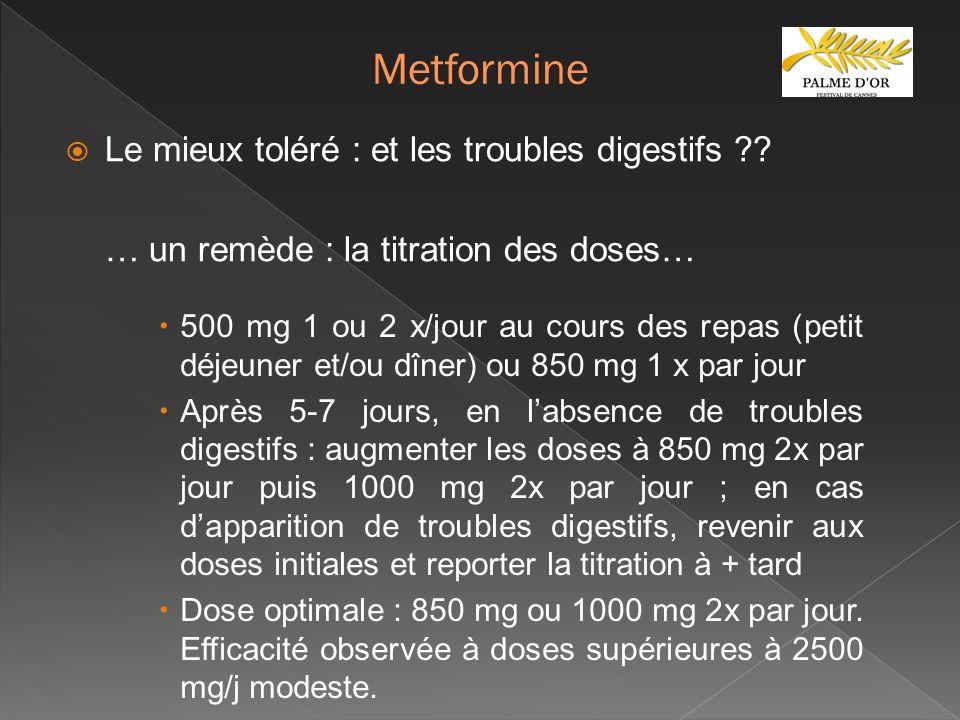 Le mieux toléré : et les troubles digestifs ?? … un remède : la titration des doses… 500 mg 1 ou 2 x/jour au cours des repas (petit déjeuner et/ou dîn
