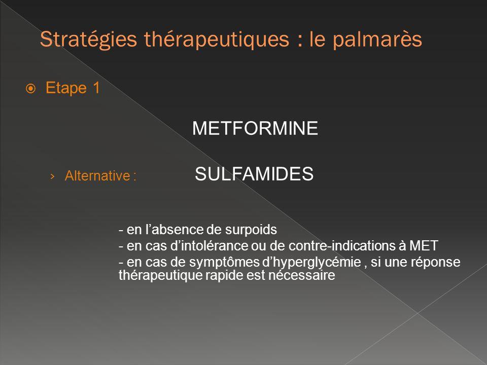 Etape 1 METFORMINE Alternative : SULFAMIDES - en labsence de surpoids - en cas dintolérance ou de contre-indications à MET - en cas de symptômes dhype