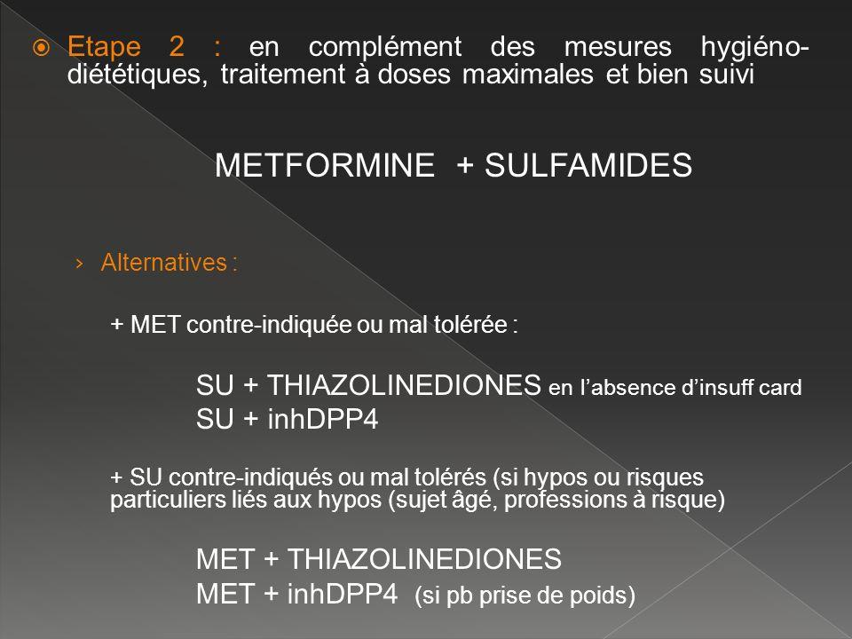 Etape 2 : en complément des mesures hygiéno- diététiques, traitement à doses maximales et bien suivi METFORMINE + SULFAMIDES Alternatives : + MET cont