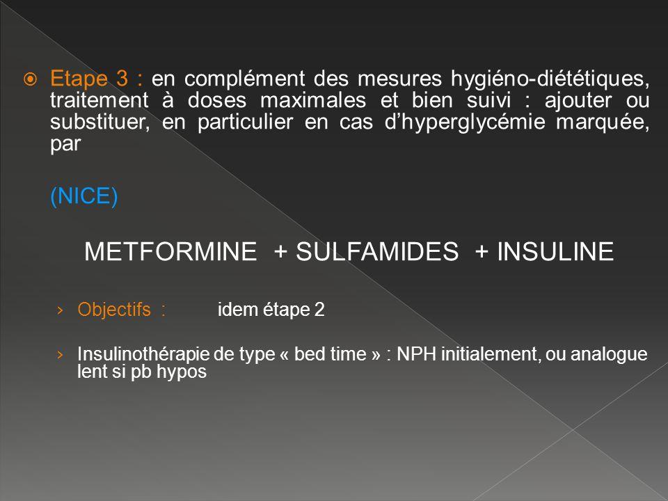 Etape 3 : en complément des mesures hygiéno-diététiques, traitement à doses maximales et bien suivi : ajouter ou substituer, en particulier en cas dhy
